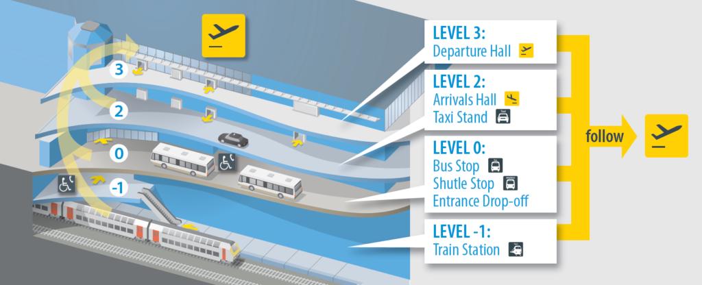 Аэропорт Брюсселя: схема размещения такси, поездов и автобусов